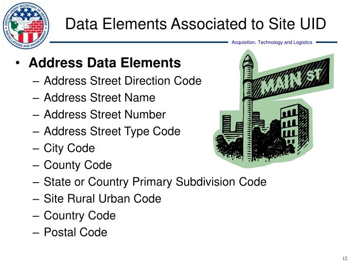 Data Elements Associated to Site UID