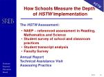 how schools measure the depth of hstw implementation