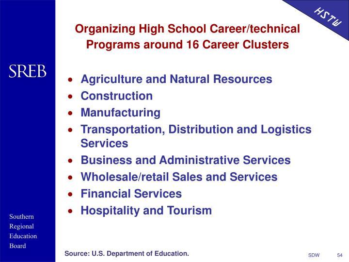 Organizing High School Career/technical Programs around 16 Career Clusters