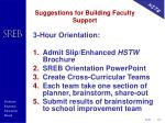 suggestions for building faculty support