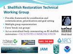 i shellfish restoration technical working group
