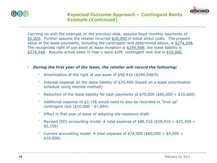 Expected Outcome Approach – Contingent Rents Example (Continued)