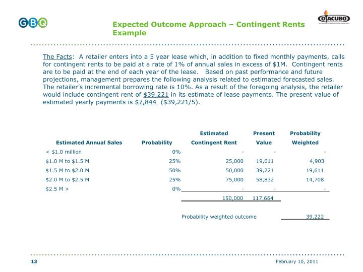 Expected Outcome Approach – Contingent Rents Example