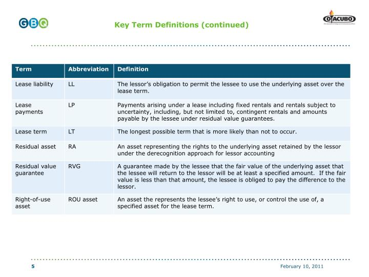 Key Term Definitions (continued)