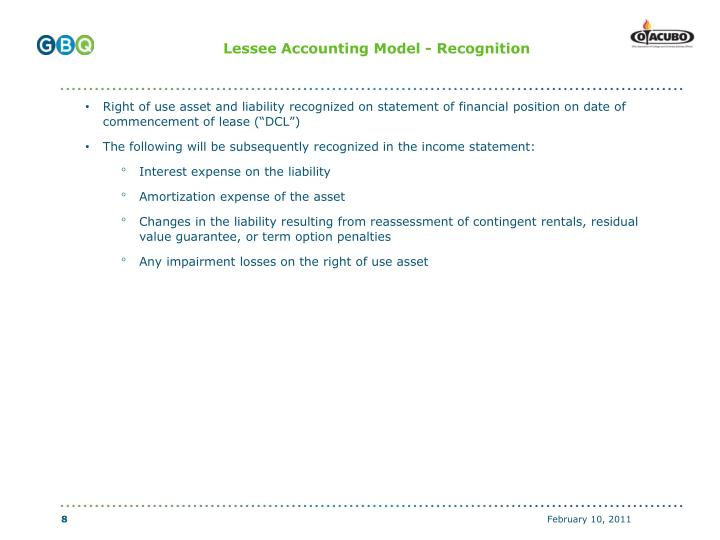 Lessee Accounting Model - Recognition