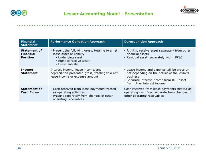 Lessor Accounting Model - Presentation