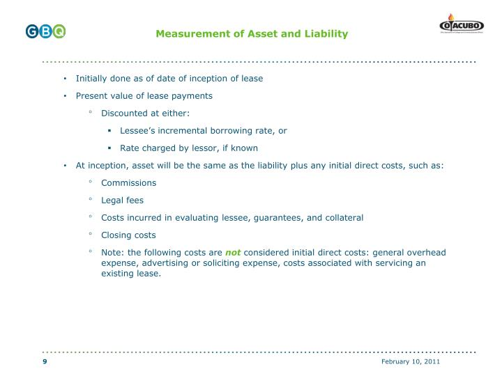 Measurement of Asset and Liability