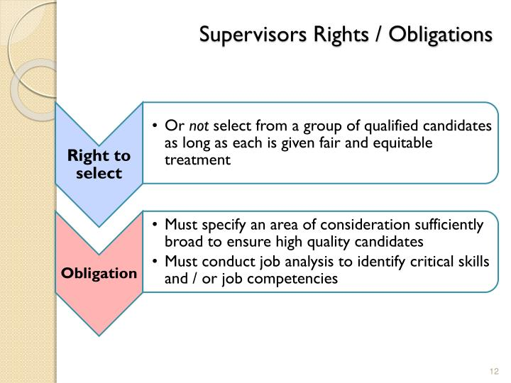 Supervisors Rights / Obligations