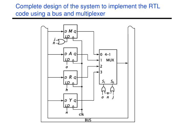 Complete design of the system to implement the RTL code using a bus and multiplexer
