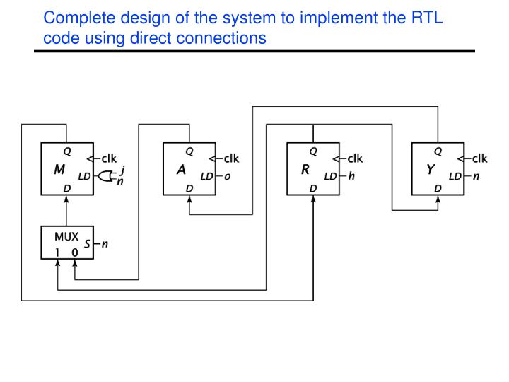 Complete design of the system to implement the RTL code using direct connections