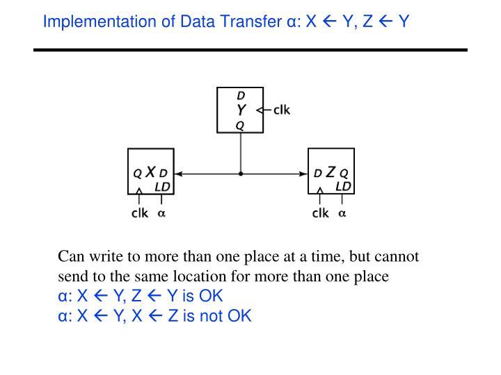 Implementation of Data Transfer