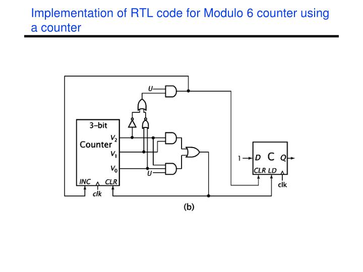 Implementation of RTL code for Modulo 6 counter using a counter