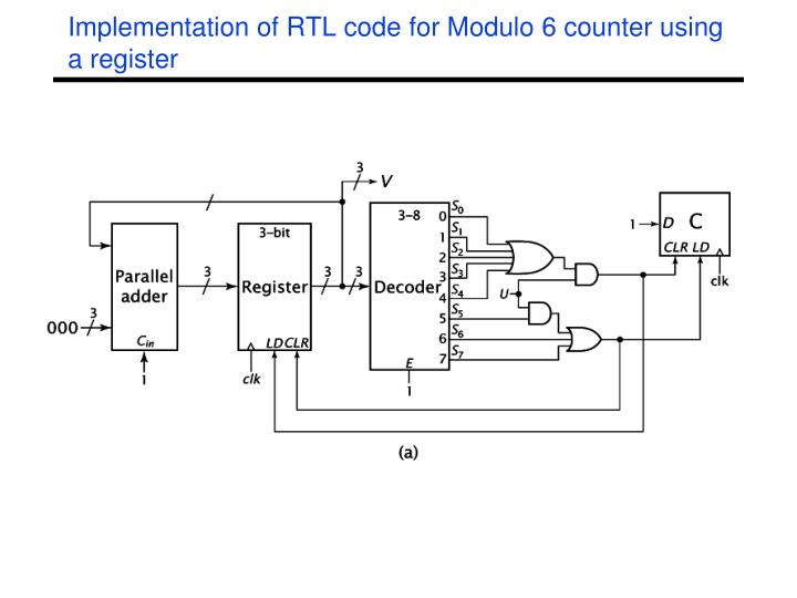 Implementation of RTL code for Modulo 6 counter using a register