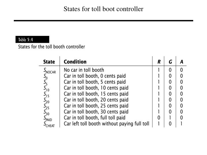 States for toll boot controller