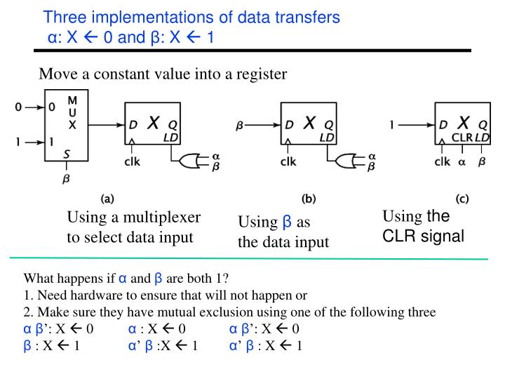 Three implementations of data transfers