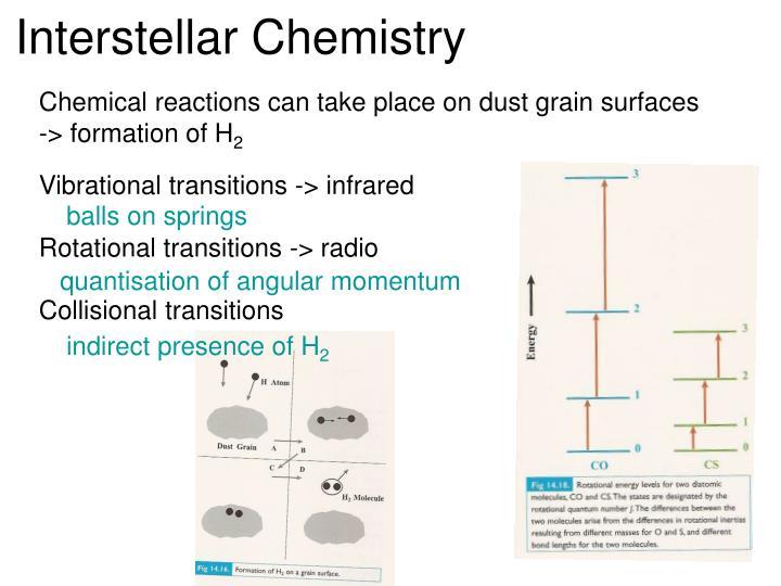 Interstellar Chemistry