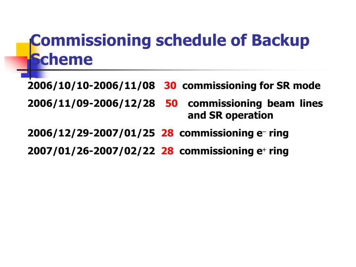 Commissioning schedule of Backup Scheme