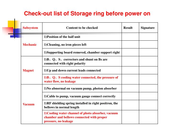 Check-out list of Storage ring before power on
