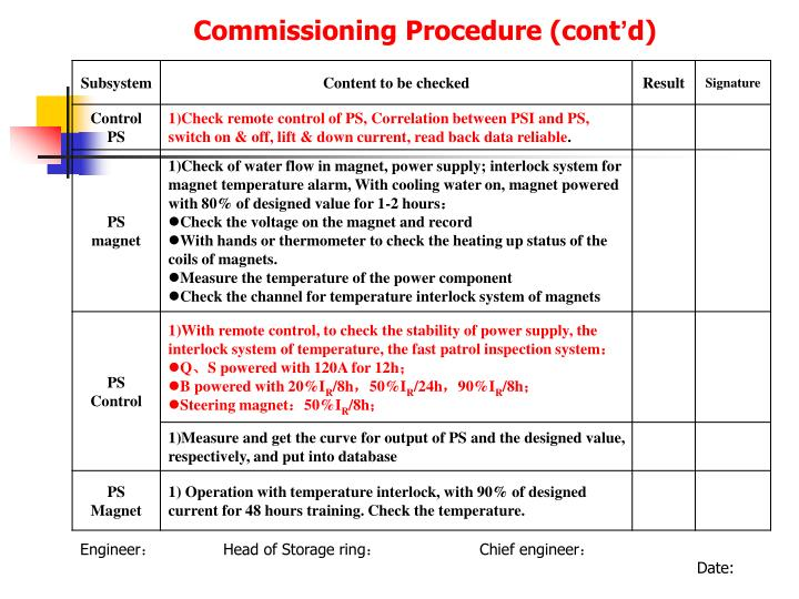 Commissioning Procedure (cont