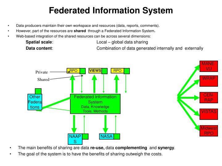 Federated information system