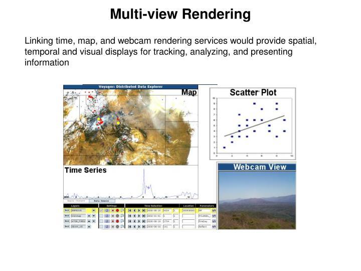 Multi-view Rendering