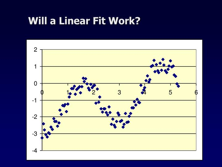 Will a Linear Fit Work?