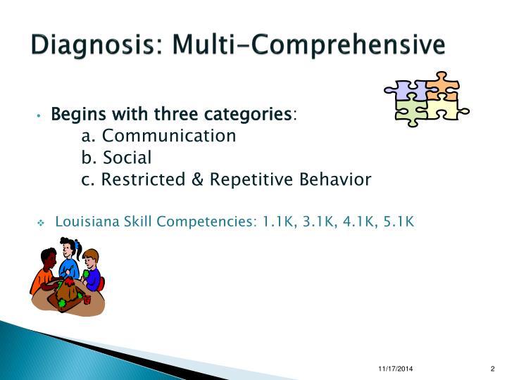 Diagnosis: Multi-Comprehensive