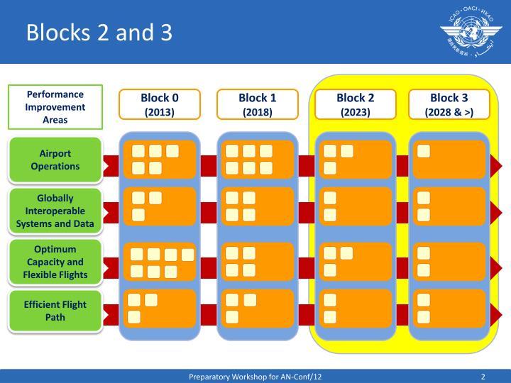 Blocks 2 and 3