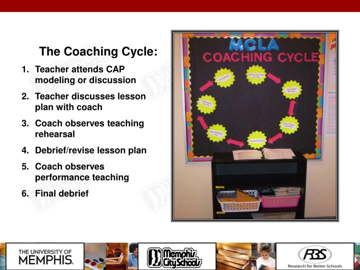 The Coaching Cycle: