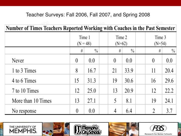 Teacher Surveys: Fall 2006, Fall 2007, and Spring 2008