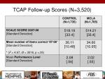 tcap follow up scores n 3 520