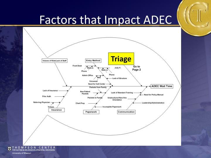 Factors that Impact ADEC