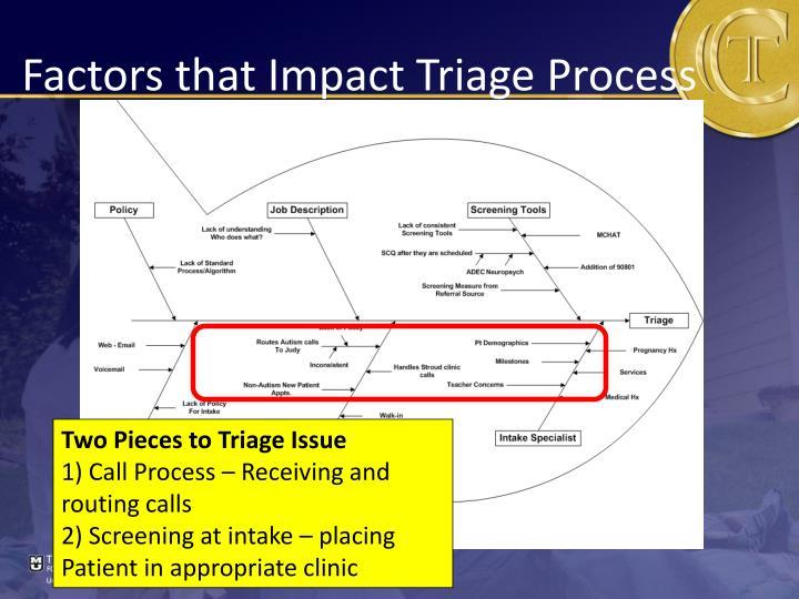 Factors that Impact Triage Process
