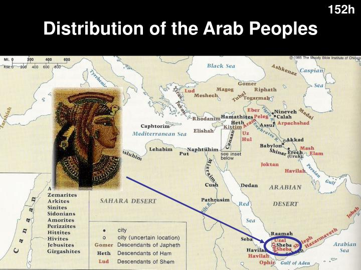 Distribution of the Arab Peoples