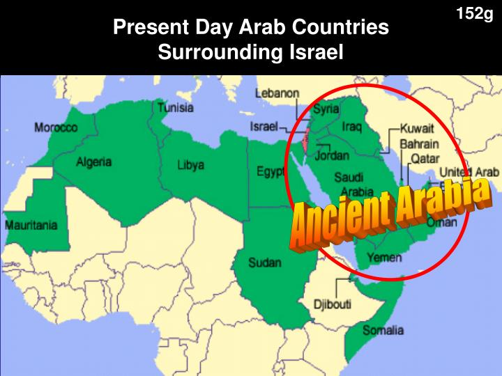 Present Day Arab Countries