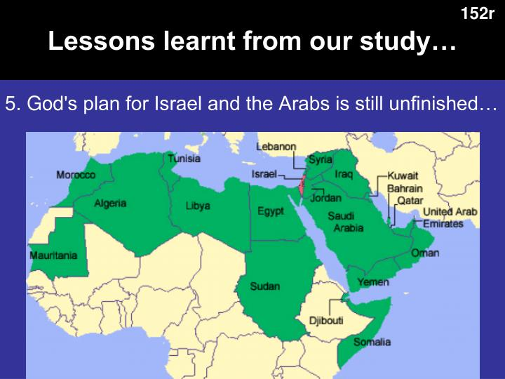 Lessons learnt from our study…