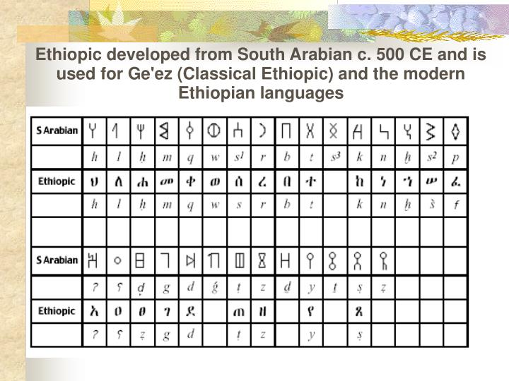 Ethiopic developed from South Arabian c. 500 CE and is used for Ge