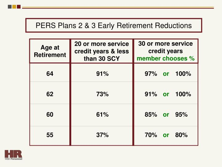 PERS Plans 2 & 3 Early Retirement Reductions