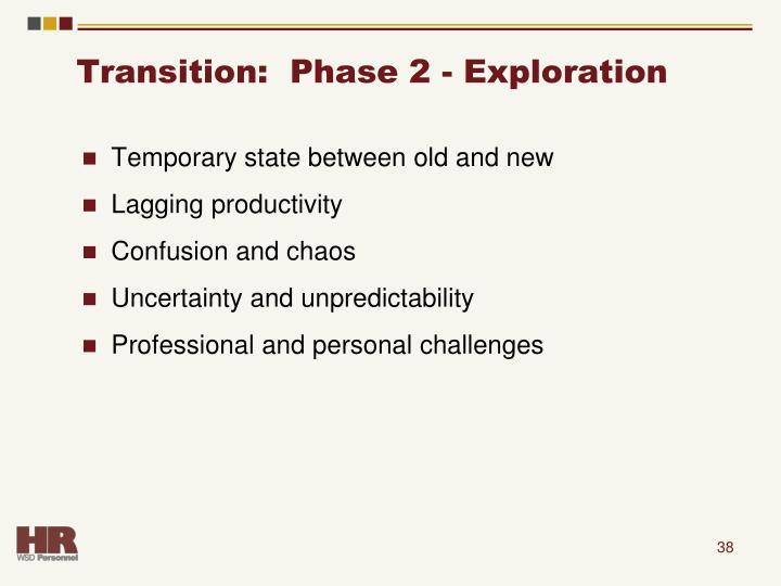 Transition:  Phase 2 - Exploration