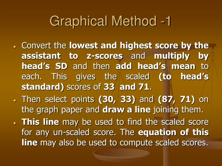 Graphical Method -1