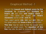 graphical method 1