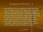 graphical method 2