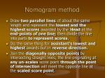 nomogram method