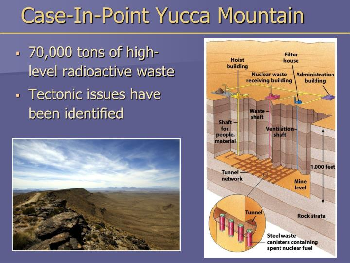 Case-In-Point Yucca Mountain