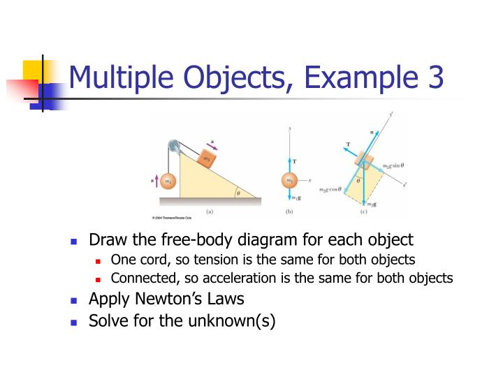 Multiple Objects, Example 3