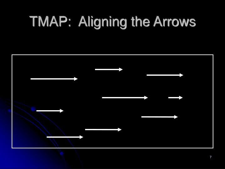 TMAP:  Aligning the Arrows