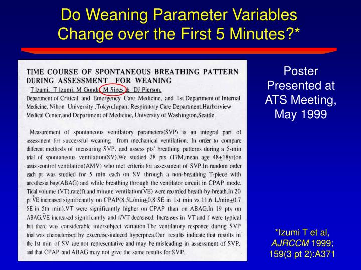 Do Weaning Parameter Variables Change over the First 5 Minutes?*