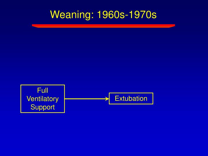 Weaning: 1960s-1970s