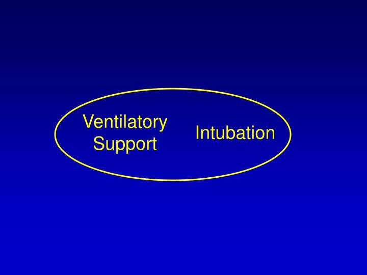 Ventilatory Support