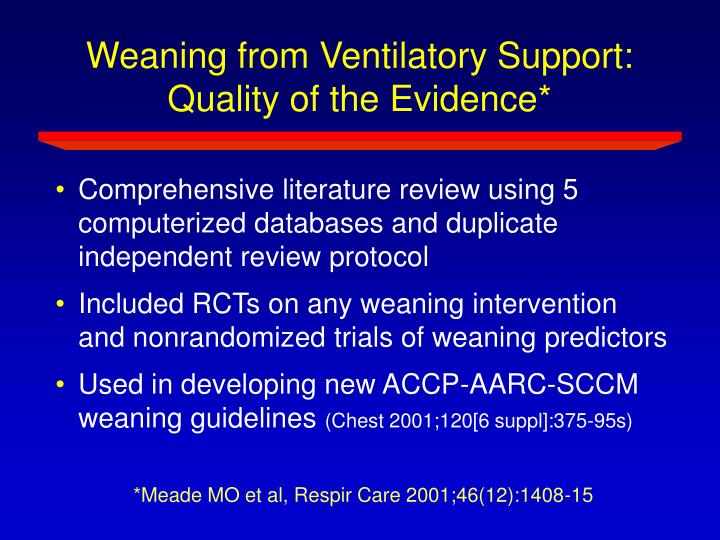 Weaning from Ventilatory Support: